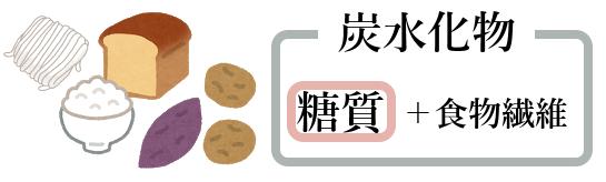 糖質の説明